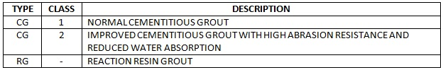 table 4 - grout classification